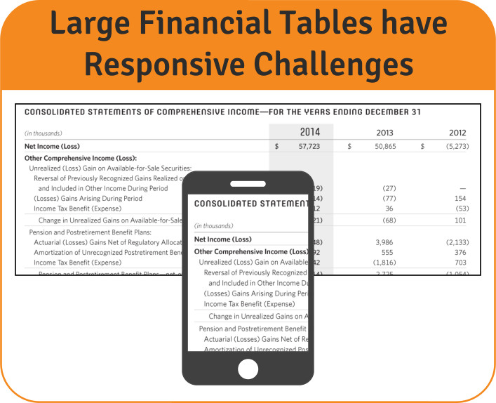 Large Financial Tables have Responsive Challenges
