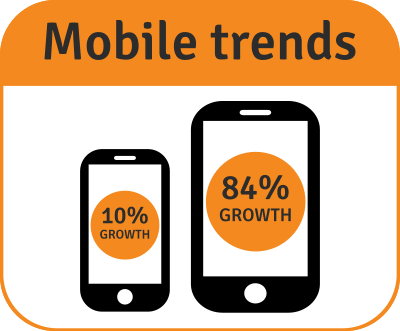 Smartphone and Tablet Trends